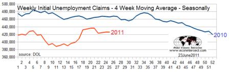 Z-unemployment2