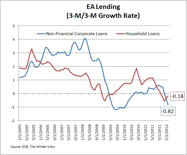 EA_chart_wda