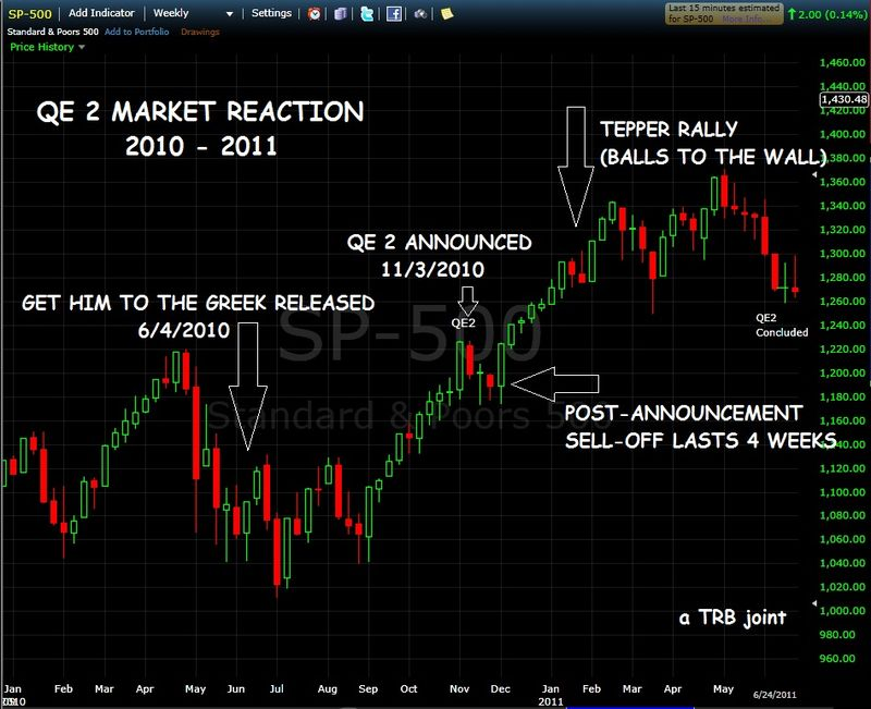 QE2-Info