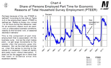 Dieli part-time employment