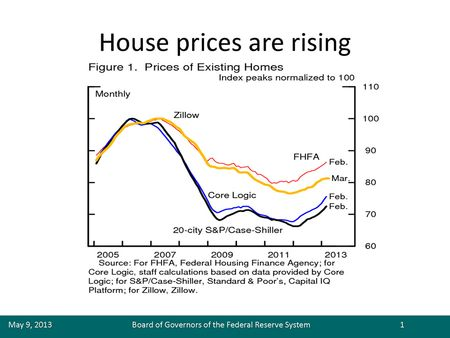 Housing-policy-council-duke-20130509_figure1