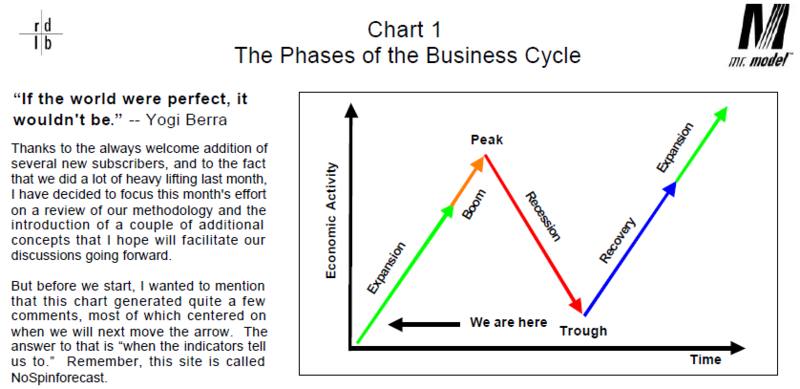 Nospin business cycle