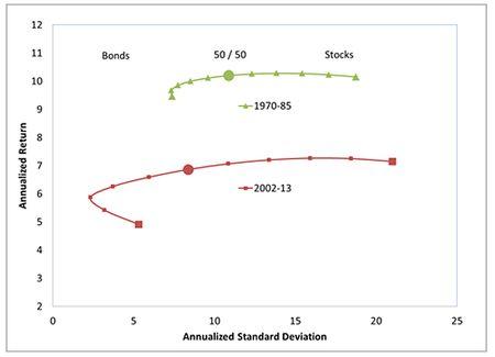 Correlation-Fig2