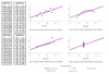Regression_plots