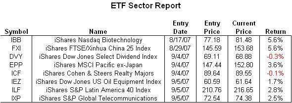 Etf_sector_report_091307_5